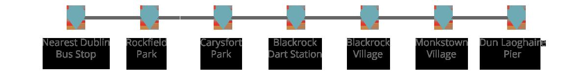 Nursing Homes Blackrock - WALK
