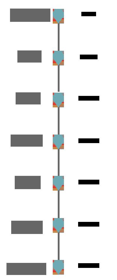 Nursing Homes Blackrock - Drive Times